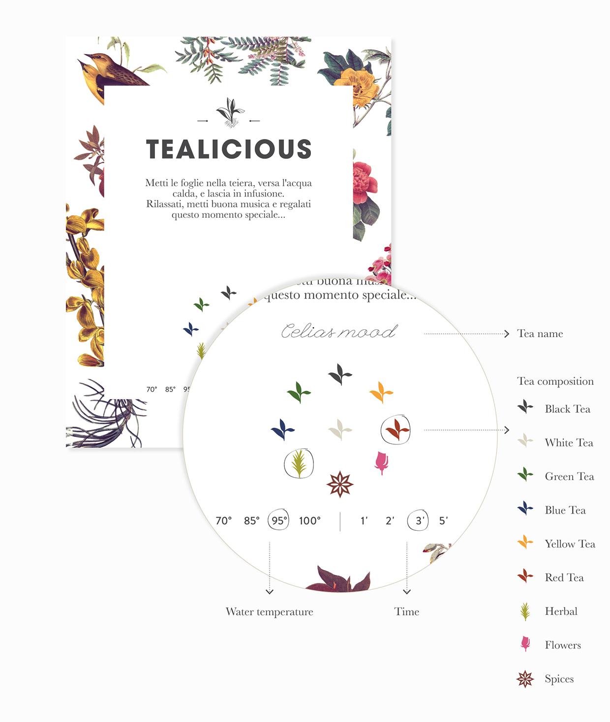 tealicious5
